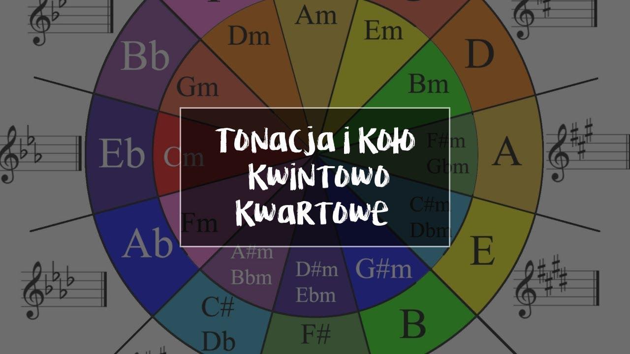 [LEKCJA] – Jak zbudować dowolną tonację? Koło Kwintowe